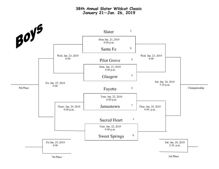 38th Annual Wildcat Classic Brackets