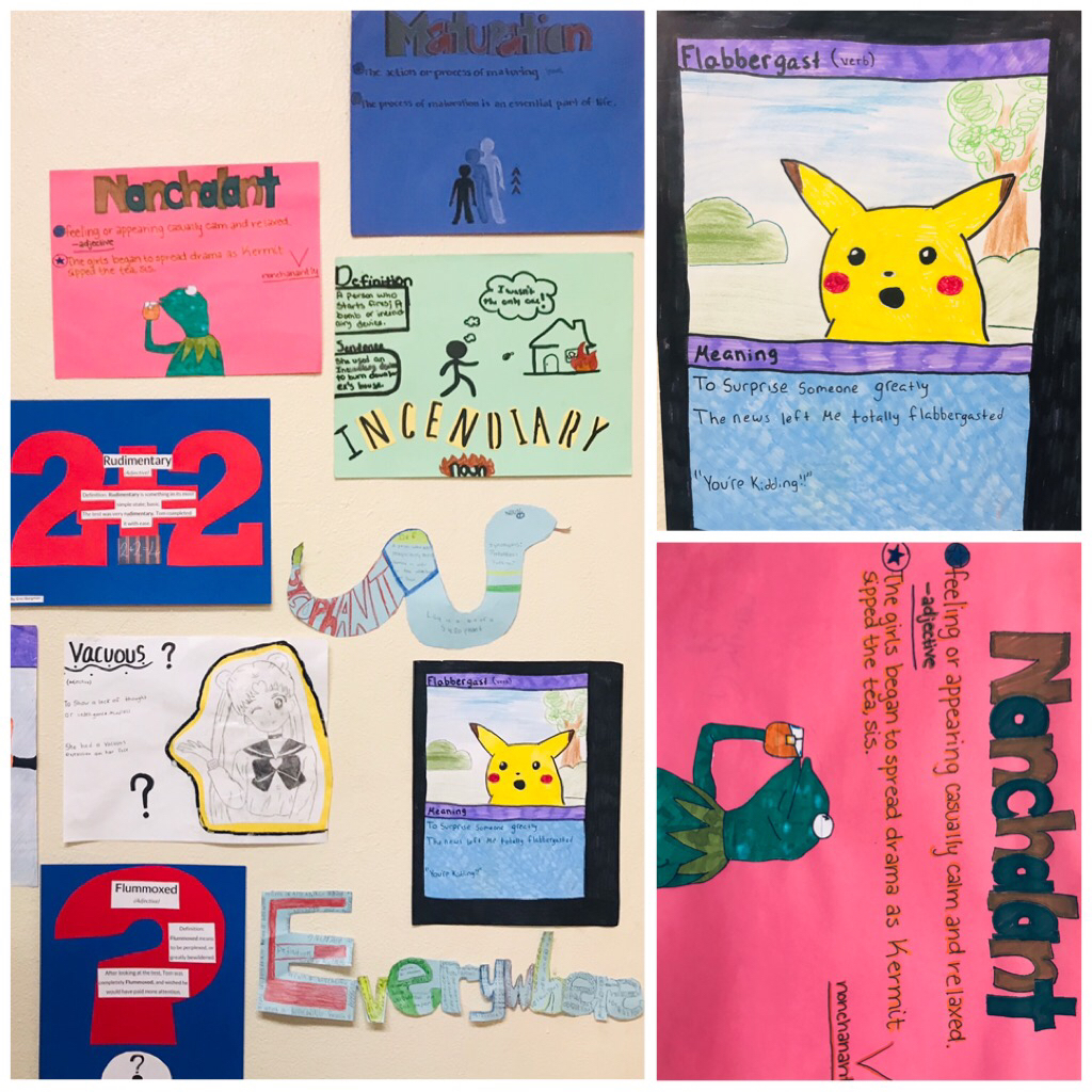 ACT Word Wall posters